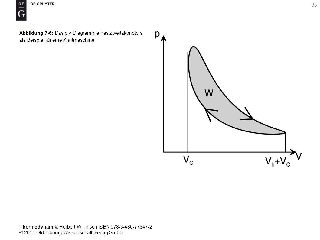 Thermodynamik, Herbert Windisch ISBN 978-3-486-77847-2 © 2014 Oldenbourg Wissenschaftsverlag GmbH 83 Abbildung 7-6: Das p,v-Diagramm eines Zweitaktmotors als Beispiel fu ̈ r eine Kraftmaschine