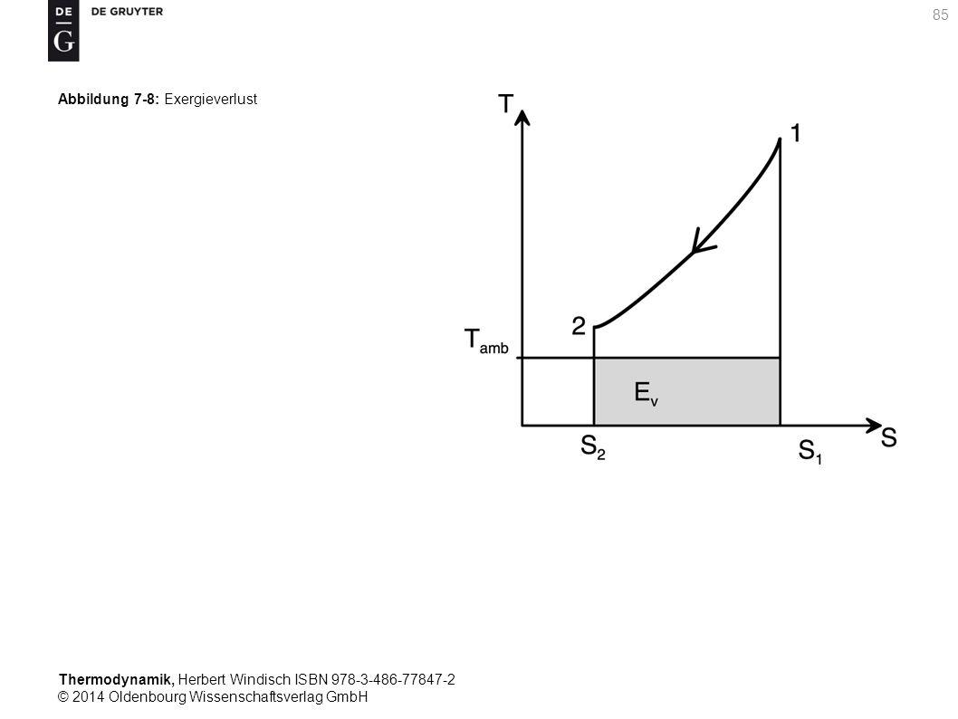 Thermodynamik, Herbert Windisch ISBN 978-3-486-77847-2 © 2014 Oldenbourg Wissenschaftsverlag GmbH 85 Abbildung 7-8: Exergieverlust