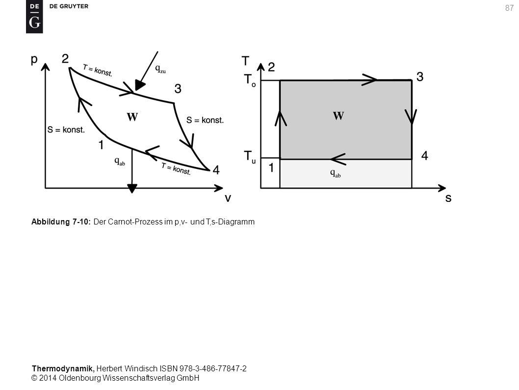 Thermodynamik, Herbert Windisch ISBN 978-3-486-77847-2 © 2014 Oldenbourg Wissenschaftsverlag GmbH 87 Abbildung 7-10: Der Carnot-Prozess im p,v- und T,s-Diagramm