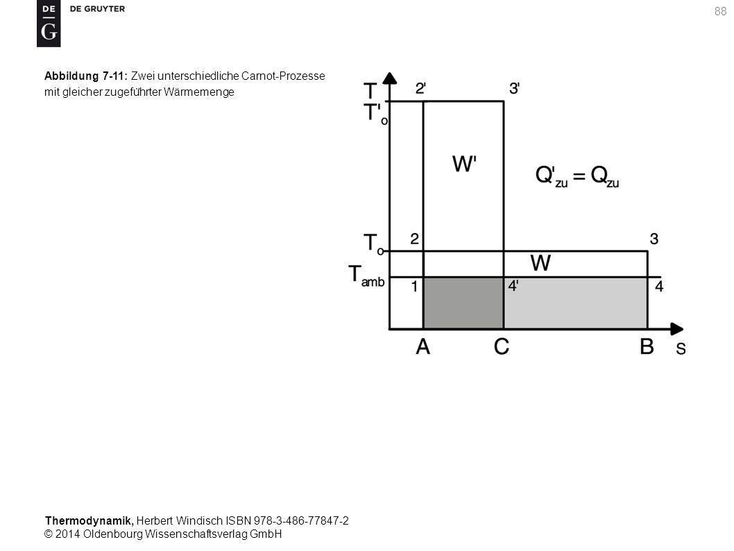 Thermodynamik, Herbert Windisch ISBN 978-3-486-77847-2 © 2014 Oldenbourg Wissenschaftsverlag GmbH 88 Abbildung 7-11: Zwei unterschiedliche Carnot-Prozesse mit gleicher zugefu ̈ hrter Wärmemenge