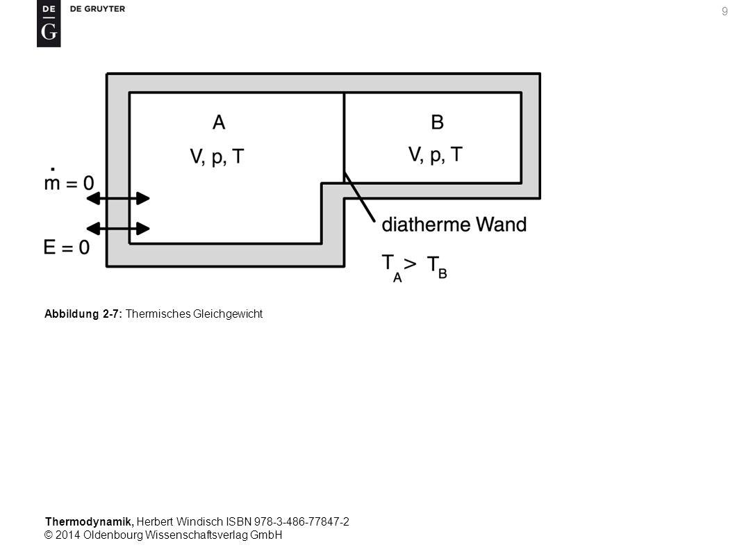 Thermodynamik, Herbert Windisch ISBN 978-3-486-77847-2 © 2014 Oldenbourg Wissenschaftsverlag GmbH 9 Abbildung 2-7: Thermisches Gleichgewicht