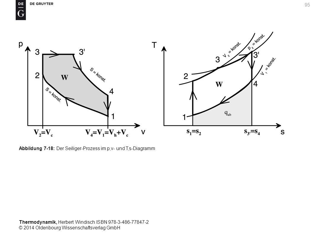Thermodynamik, Herbert Windisch ISBN 978-3-486-77847-2 © 2014 Oldenbourg Wissenschaftsverlag GmbH 95 Abbildung 7-18: Der Seiliger-Prozess im p,v- und T,s-Diagramm