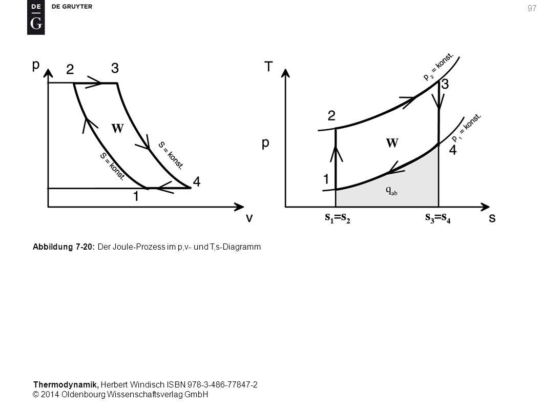 Thermodynamik, Herbert Windisch ISBN 978-3-486-77847-2 © 2014 Oldenbourg Wissenschaftsverlag GmbH 97 Abbildung 7-20: Der Joule-Prozess im p,v- und T,s-Diagramm
