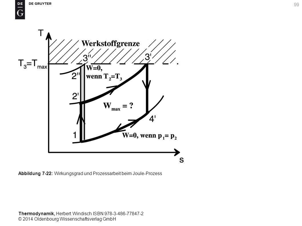 Thermodynamik, Herbert Windisch ISBN 978-3-486-77847-2 © 2014 Oldenbourg Wissenschaftsverlag GmbH 99 Abbildung 7-22: Wirkungsgrad und Prozessarbeit beim Joule-Prozess