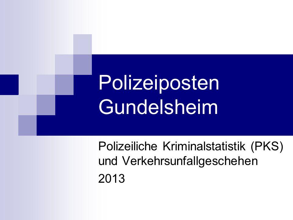 Polizeiposten Gundelsheim Polizeiliche Kriminalstatistik (PKS) und Verkehrsunfallgeschehen 2013