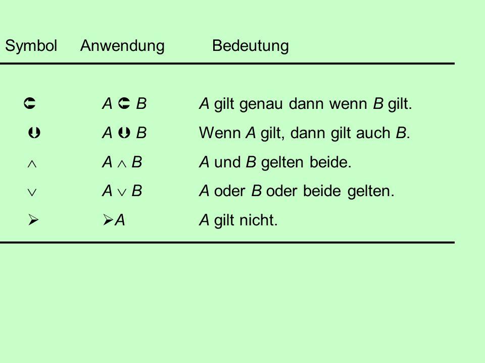 Symbol Anwendung Bedeutung  A  BA gilt genau dann wenn B gilt.
