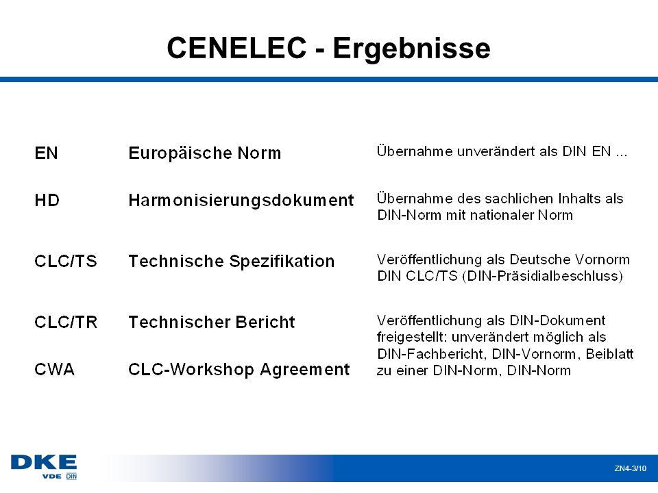ZN4-3/10 CENELEC - Ergebnisse