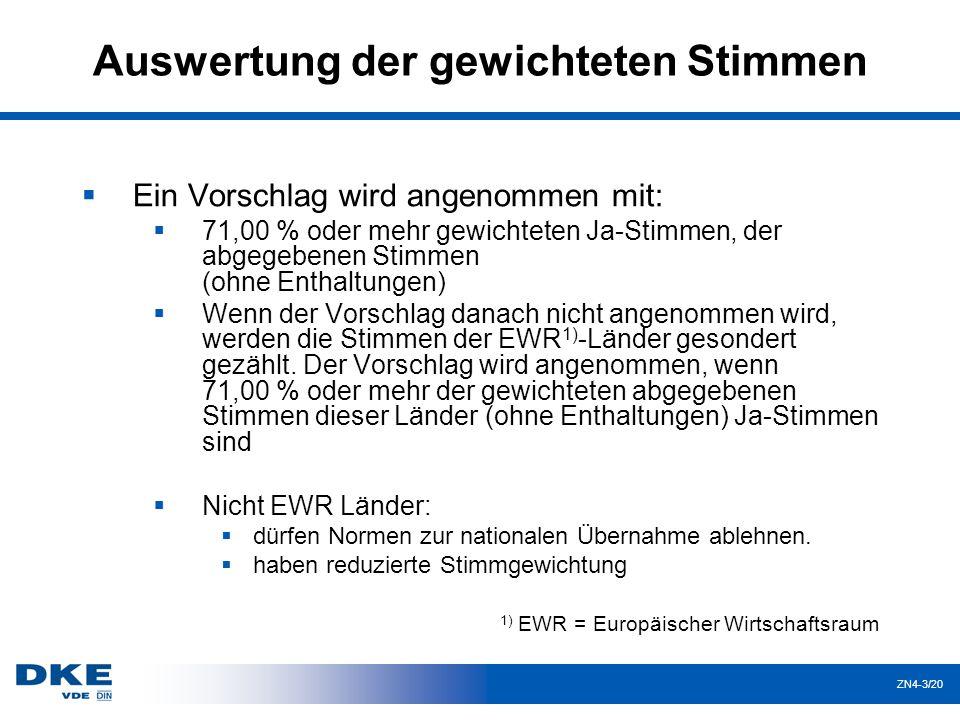 ZN4-3/20 Auswertung der gewichteten Stimmen  Ein Vorschlag wird angenommen mit:  71,00 % oder mehr gewichteten Ja-Stimmen, der abgegebenen Stimmen (ohne Enthaltungen)  Wenn der Vorschlag danach nicht angenommen wird, werden die Stimmen der EWR 1) -Länder gesondert gezählt.