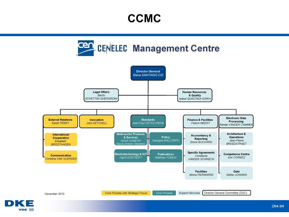 ZN4-3/25 Europäische Normungsorganisationen © 2010 DIN e.