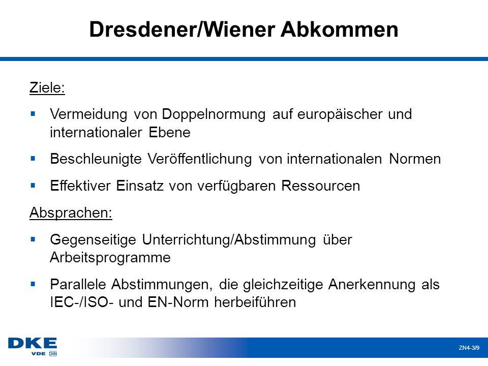 ZN4-3/9 Dresdener/Wiener Abkommen Ziele:  Vermeidung von Doppelnormung auf europäischer und internationaler Ebene  Beschleunigte Veröffentlichung von internationalen Normen  Effektiver Einsatz von verfügbaren Ressourcen Absprachen:  Gegenseitige Unterrichtung/Abstimmung über Arbeitsprogramme  Parallele Abstimmungen, die gleichzeitige Anerkennung als IEC-/ISO- und EN-Norm herbeiführen