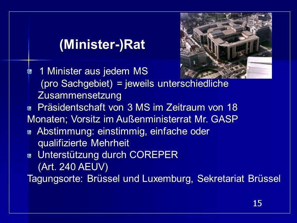 15 (Minister-)Rat 1 Minister aus jedem MS (pro Sachgebiet) = jeweils unterschiedliche (pro Sachgebiet) = jeweils unterschiedliche Zusammensetzung Zusa