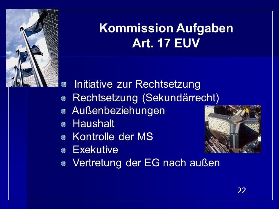 22 Kommission Aufgaben Art. 17 EUV Initiative zur Rechtsetzung Rechtsetzung (Sekundärrecht) Rechtsetzung (Sekundärrecht) Außenbeziehungen Außenbeziehu