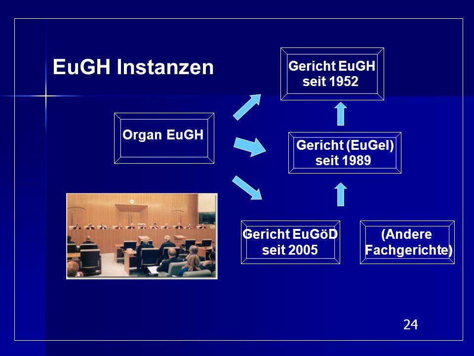 24 Gericht EuGH seit 1952 Gericht (EuGeI) seit 1989 Organ EuGH Gericht EuGöD seit 2005 (Andere Fachgerichte) EuGH Instanzen