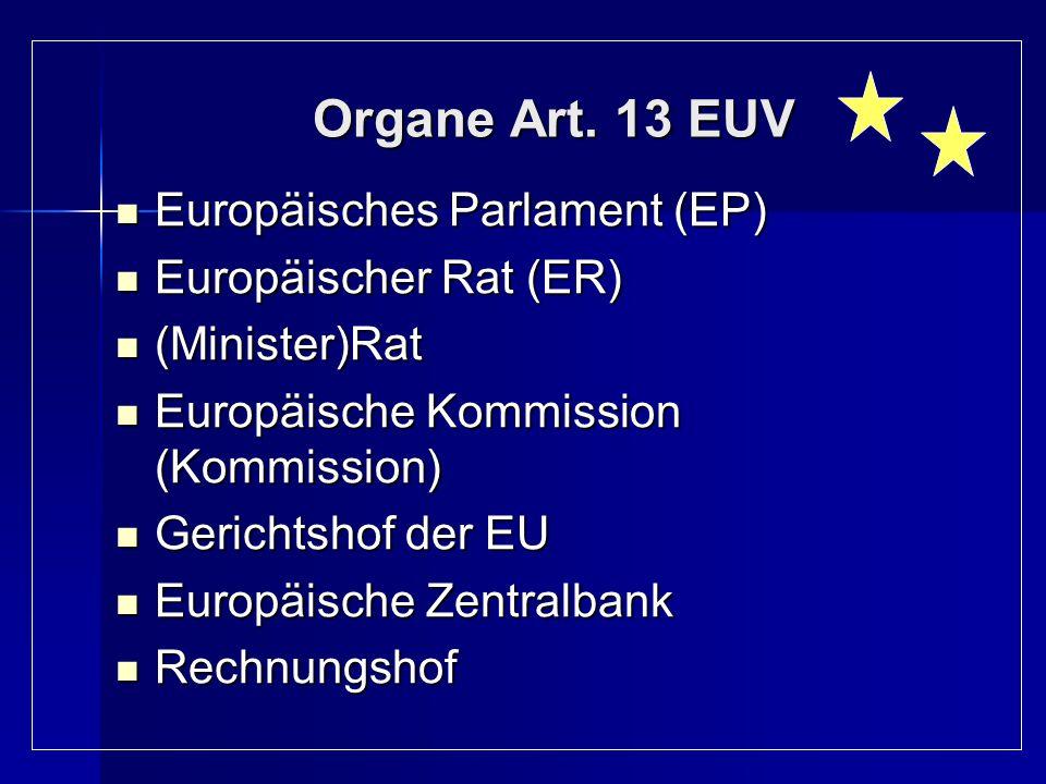 Europäisches Parlament (EP) Europäisches Parlament (EP) Europäischer Rat (ER) Europäischer Rat (ER) (Minister)Rat (Minister)Rat Europäische Kommission