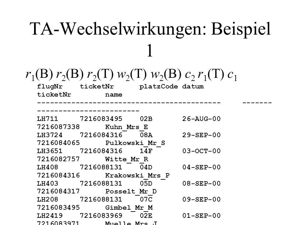 TA-Wechselwirkungen: Beispiel 2b r 2 (B) r 2 (T) w 2 (T) r 1 (B) r 1 (T) w 2 (B) c 2 c 1 flugNr ticketNr platzCode datum ticketNr name ------------------------------------------- -------------- ----------------- LH711 7216083495 02B 26-AUG-00 7216087338 Kuhn_Mrs_E LH3724 7216084316 08A 29-SEP-00 7216084065 Pulkowski_Mr_S LH3651 7216084316 14F 03-OCT-00 7216082757 Witte_Mr_R LH408 7216088131 04D 04-SEP-00 7216084316 Krakowski_Mrs_P LH403 7216088131 05D 08-SEP-00 7216084317 Posselt_Mr_D LH208 7216088131 07C 09-SEP-00 7216083495 Gimbel_Mr_M LH2419 7216083969 02E 01-SEP-00 7216083971 Muelle_Mrs_J LH4080 7216084728 10K 07-AUG-00 7216083970 Bender_Mr_P LH4171 7216084728 07A 11-AUG-00 7216080815 Lockemann_Mr_P LH191 7216084728 01K 11-AUG-00 7216080816 Simpson_Mr_B LH208 7216084069 05D 01-AUG-00 7216080817 Weinand_Mr_C LH3724 7216088132 07E 14-AUG-00 LH458 7216080815 81K 03-SEP-00 LH710 7216082757 34D 10-SEP-00 LH400 7216084317 05G 21-JUL-00 LH401 7216084317 05D 05-AUG-00 LH500 7216087338 19D 12-AUG-00 LH500 7216083970 19G 12-AUG-00 LH500 7216080817 19E 12-AUG-00 LH778 7216083911 83K 05-AUG-00 LH6390 7216083911 82A 06-AUG-00 T 2 liest BUCHUNG und selektiert.