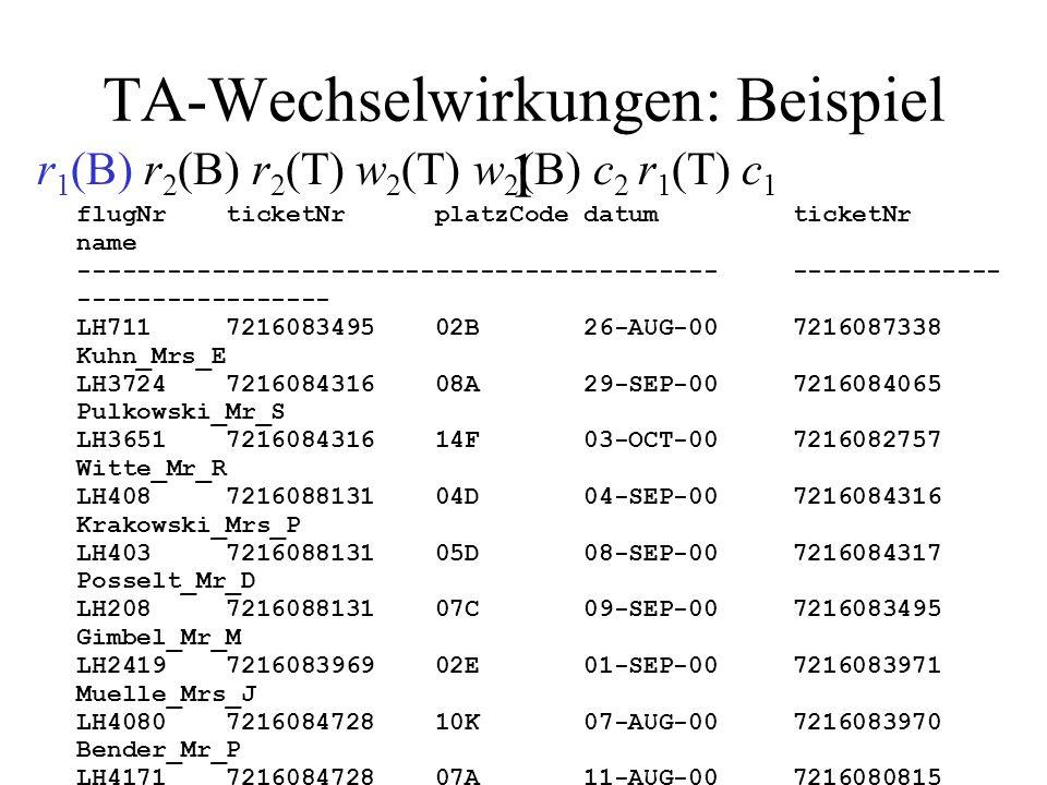 TA-Wechselwirkungen: Beispiel 1 r 1 (B) r 2 (B) r 2 (T) w 2 (T) w 2 (B) c 2 r 1 (T) c 1 flugNr ticketNr platzCode datum ticketNr name ------------------------------------------- -------------- ----------------- LH711 7216083495 02B 26-AUG-00 7216087338 Kuhn_Mrs_E LH3724 7216084316 08A 29-SEP-00 7216084065 Pulkowski_Mr_S LH3651 7216084316 14F 03-OCT-00 7216082757 Witte_Mr_R LH408 7216088131 04D 04-SEP-00 7216084316 Krakowski_Mrs_P LH403 7216088131 05D 08-SEP-00 7216084317 Posselt_Mr_D LH208 7216088131 07C 09-SEP-00 7216083495 Gimbel_Mr_M LH2419 7216083969 02E 01-SEP-00 7216083971 Muelle_Mrs_J LH4080 7216084728 10K 07-AUG-00 7216083970 Bender_Mr_P LH4171 7216084728 07A 11-AUG-00 7216080815 Lockemann_Mr_P LH191 7216084728 01K 11-AUG-00 7216080816 Simpson_Mr_B LH208 7216084069 05D 01-AUG-00 7216080817 Weinand_Mr_C LH3724 7216088132 07E 14-AUG-00 LH458 7216080815 81K 03-SEP-00 LH710 7216082757 34D 10-SEP-00 LH400 7216084317 05G 21-JUL-00 LH401 7216084317 05D 05-AUG-00 LH500 7216087338 19D 12-AUG-00 LH500 7216083970 19G 12-AUG-00 LH500 7216080817 19E 12-AUG-00 LH778 7216083911 83K 05-AUG-00 LH6390 7216083911 82A 06-AUG-00 T 2 liest BUCHUNG und selektiert.