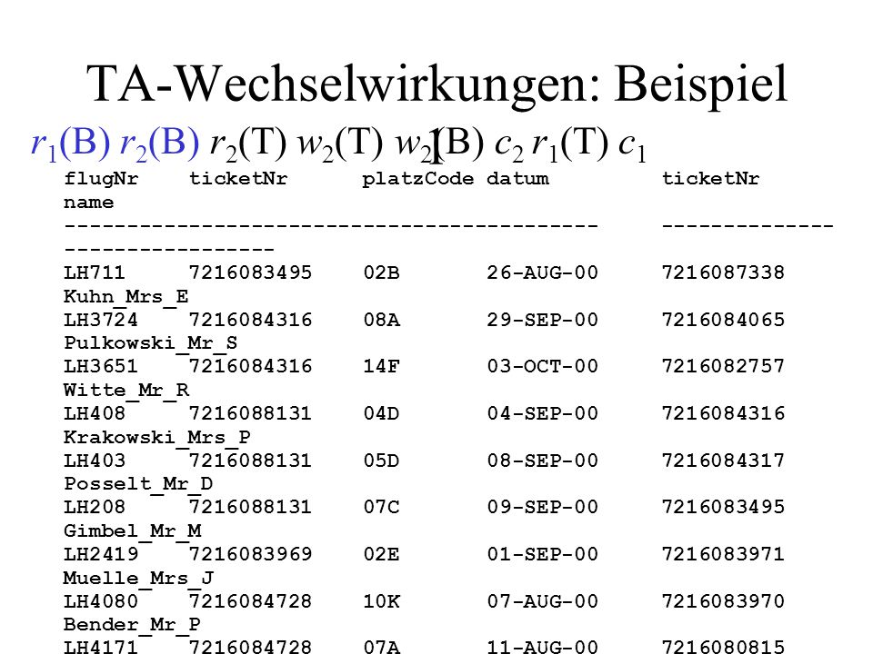 TA-Wechselwirkungen: Beispiel 2b r 2 (B) r 2 (T) w 2 (T) r 1 (B) r 1 (T) w 2 (B) c 2 c 1 flugNr ticketNr platzCode datum ticketNr name ------------------------------------------- -------------- ----------------- LH711 7216083495 02B 26-AUG-00 7216187338 Kuhn_Mrs_E LH3724 7216084316 08A 29-SEP-00 7216084065 Pulkowski_Mr_S LH3651 7216084316 14F 03-OCT-00 7216082757 Witte_Mr_R LH408 7216088131 04D 04-SEP-00 7216084316 Krakowski_Mrs_P LH403 7216088131 05D 08-SEP-00 7216084317 Posselt_Mr_D LH208 7216088131 07C 09-SEP-00 7216083495 Gimbel_Mr_M LH2419 7216083969 02E 01-SEP-00 7216083971 Muelle_Mrs_J LH4080 7216084728 10K 07-AUG-00 7216183970 Bender_Mr_P LH4171 7216084728 07A 11-AUG-00 7216080815 Lockemann_Mr_P LH191 7216084728 01K 11-AUG-00 7216080816 Simpson_Mr_B LH208 7216084069 05D 01-AUG-00 7216180817 Weinand_Mr_C LH3724 7216088132 07E 14-AUG-00 LH458 7216080815 81K 03-SEP-00 LH710 7216082757 34D 10-SEP-00 LH400 7216084317 05G 21-JUL-00 LH401 7216084317 05D 05-AUG-00 LH500 7216087338 19D 12-AUG-00 LH500 7216083970 19G 12-AUG-00 LH500 7216080817 19E 12-AUG-00 LH778 7216083911 83K 05-AUG-00 LH6390 7216083911 82A 06-AUG-00 T 2 ändert und schreibt TICKET.