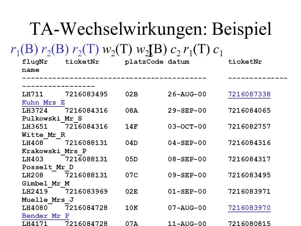 TA-Wechselwirkungen: Beispiel 1 r 1 (B) r 2 (B) r 2 (T) w 2 (T) w 2 (B) c 2 r 1 (T) c 1 flugNr ticketNr platzCode datum ticketNr name ------------------------------------------- -------------- ----------------- LH711 7216083495 02B 26-AUG-00 7216187338 Kuhn_Mrs_E LH3724 7216084316 08A 29-SEP-00 7216084065 Pulkowski_Mr_S LH3651 7216084316 14F 03-OCT-00 7216082757 Witte_Mr_R LH408 7216088131 04D 04-SEP-00 7216084316 Krakowski_Mrs_P LH403 7216088131 05D 08-SEP-00 7216084317 Posselt_Mr_D LH208 7216088131 07C 09-SEP-00 7216083495 Gimbel_Mr_M LH2419 7216083969 02E 01-SEP-00 7216083971 Muelle_Mrs_J LH4080 7216084728 10K 07-AUG-00 7216183970 Bender_Mr_P LH4171 7216084728 07A 11-AUG-00 7216080815 Lockemann_Mr_P LH191 7216084728 01K 11-AUG-00 7216080816 Simpson_Mr_B LH208 7216084069 05D 01-AUG-00 7216180817 Weinand_Mr_C LH3724 7216088132 07E 14-AUG-00 LH458 7216080815 81K 03-SEP-00 LH710 7216082757 34D 10-SEP-00 LH400 7216084317 05G 21-JUL-00 LH401 7216084317 05D 05-AUG-00 LH500 7216087338 19D 12-AUG-00 LH500 7216083970 19G 12-AUG-00 LH500 7216080817 19E 12-AUG-00 LH778 7216083911 83K 05-AUG-00 LH6390 7216083911 82A 06-AUG-00 T 2 ändert und schreibt TICKET.