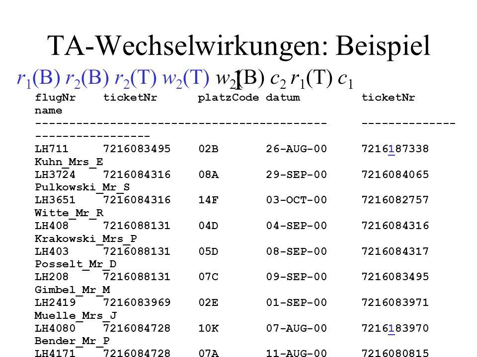 TA-Wechselwirkungen: Beispiel 2b r 2 (B) r 2 (T) w 2 (T) r 1 (B) r 1 (T) w 2 (B) c 2 c 1 flugNr ticketNr platzCode datum ticketNr name ------------------------------------------- -------------- ----------------- LH711 7216083495 02B 26-AUG-00 7216187338 Kuhn_Mrs_E LH3724 7216084316 08A 29-SEP-00 7216084065 Pulkowski_Mr_S LH3651 7216084316 14F 03-OCT-00 7216082757 Witte_Mr_R LH408 7216088131 04D 04-SEP-00 7216084316 Krakowski_Mrs_P LH403 7216088131 05D 08-SEP-00 7216084317 Posselt_Mr_D LH208 7216088131 07C 09-SEP-00 7216083495 Gimbel_Mr_M LH2419 7216083969 02E 01-SEP-00 7216083971 Muelle_Mrs_J LH4080 7216084728 10K 07-AUG-00 7216183970 Bender_Mr_P LH4171 7216084728 07A 11-AUG-00 7216080815 Lockemann_Mr_P LH191 7216084728 01K 11-AUG-00 7216080816 Simpson_Mr_B LH208 7216084069 05D 01-AUG-00 7216180817 Weinand_Mr_C LH3724 7216088132 07E 14-AUG-00 LH458 7216080815 81K 03-SEP-00 LH710 7216082757 34D 10-SEP-00 LH400 7216084317 05G 21-JUL-00 LH401 7216084317 05D 05-AUG-00 LH500 7216087338 19D 12-AUG-00 LH500 7216083970 19G 12-AUG-00 LH500 7216080817 19E 12-AUG-00 LH778 7216083911 83K 05-AUG-00 LH6390 7216083911 82A 06-AUG-00 Ausgabe T 1 : leere Passagierliste.