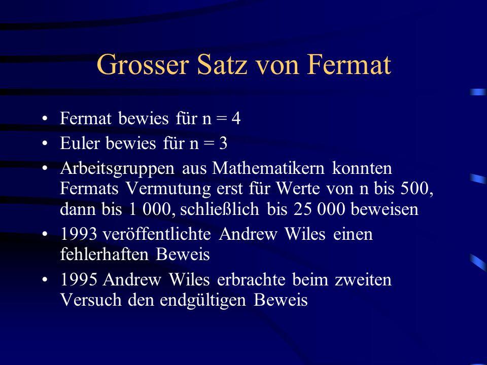 Grosser Satz von Fermat Fermat bewies für n = 4 Euler bewies für n = 3 Arbeitsgruppen aus Mathematikern konnten Fermats Vermutung erst für Werte von n bis 500, dann bis 1 000, schließlich bis 25 000 beweisen 1993 veröffentlichte Andrew Wiles einen fehlerhaften Beweis 1995 Andrew Wiles erbrachte beim zweiten Versuch den endgültigen Beweis