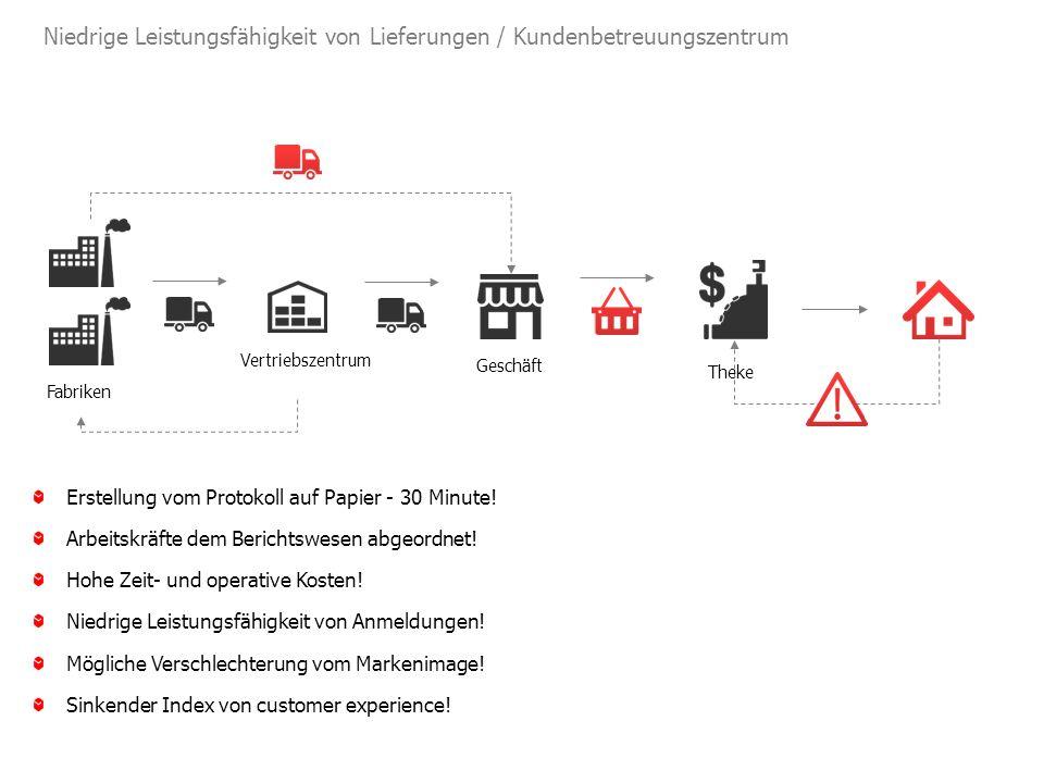 Niedrige Leistungsfähigkeit von Lieferungen / Kundenbetreuungszentrum Erstellung vom Protokoll auf Papier - 30 Minute.