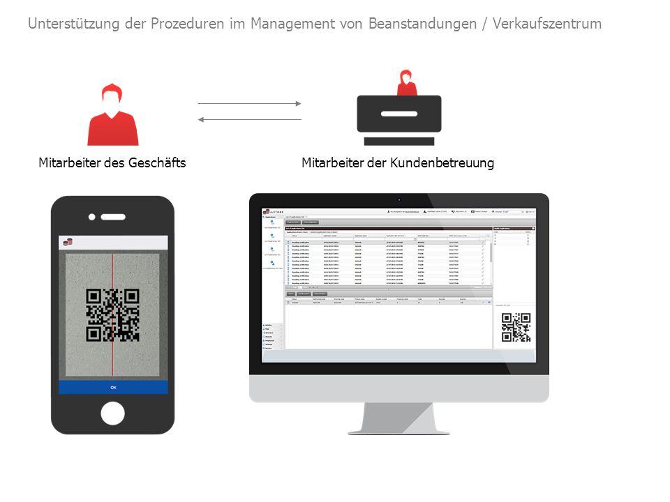 Unterstützung der Prozeduren im Management von Beanstandungen / Verkaufszentrum Mitarbeiter des GeschäftsMitarbeiter der Kundenbetreuung
