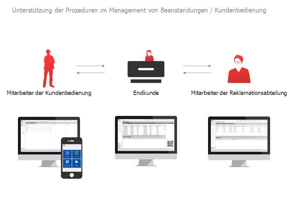 Unterstützung der Prozeduren im Management von Beanstandungen / Kundenbedienung Mitarbeiter der Reklamationsabteilung EndkundeMitarbeiter der Kundenbedienung