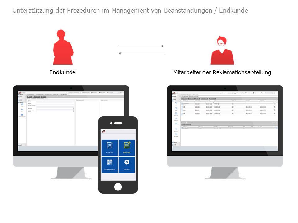 Unterstützung der Prozeduren im Management von Beanstandungen / Endkunde EndkundeMitarbeiter der Reklamationsabteilung