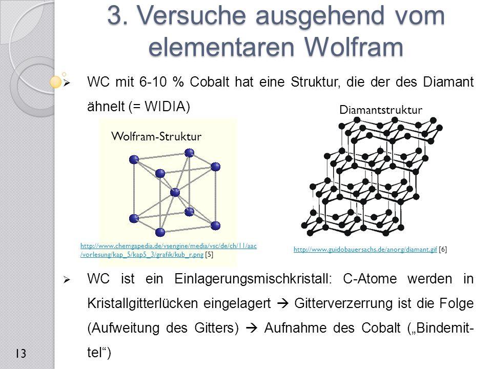  WC mit 6-10 % Cobalt hat eine Struktur, die der des Diamant ähnelt (= WIDIA)  WC ist ein Einlagerungsmischkristall: C-Atome werden in Kristallgitte
