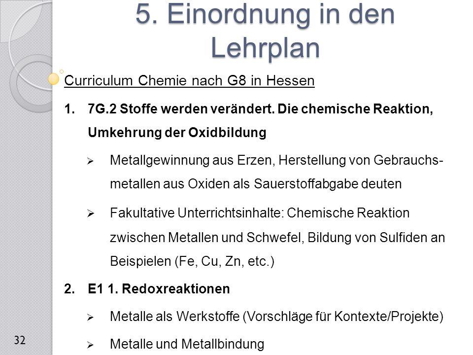 Curriculum Chemie nach G8 in Hessen 1.7G.2 Stoffe werden verändert. Die chemische Reaktion, Umkehrung der Oxidbildung  Metallgewinnung aus Erzen, Her