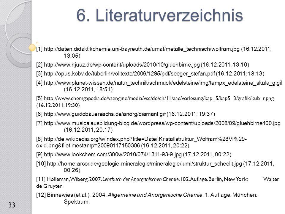 [1] http://daten.didaktikchemie.uni-bayreuth.de/umat/metalle_technisch/wolfram.jpg (16.12.2011, 13:05) [2] http://www.njuuz.de/wp-content/uploads/2010