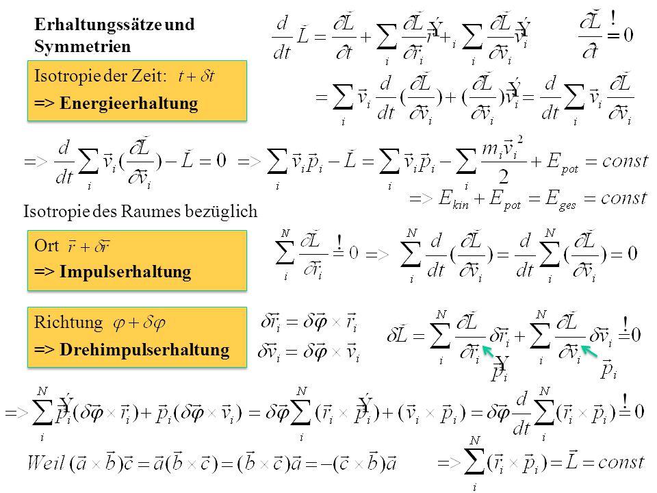 Erhaltungssätze und Symmetrien Isotropie des Raumes bezüglich => Impulserhaltung => Drehimpulserhaltung Ort Richtung ! ! ! Isotropie der Zeit: => Ener