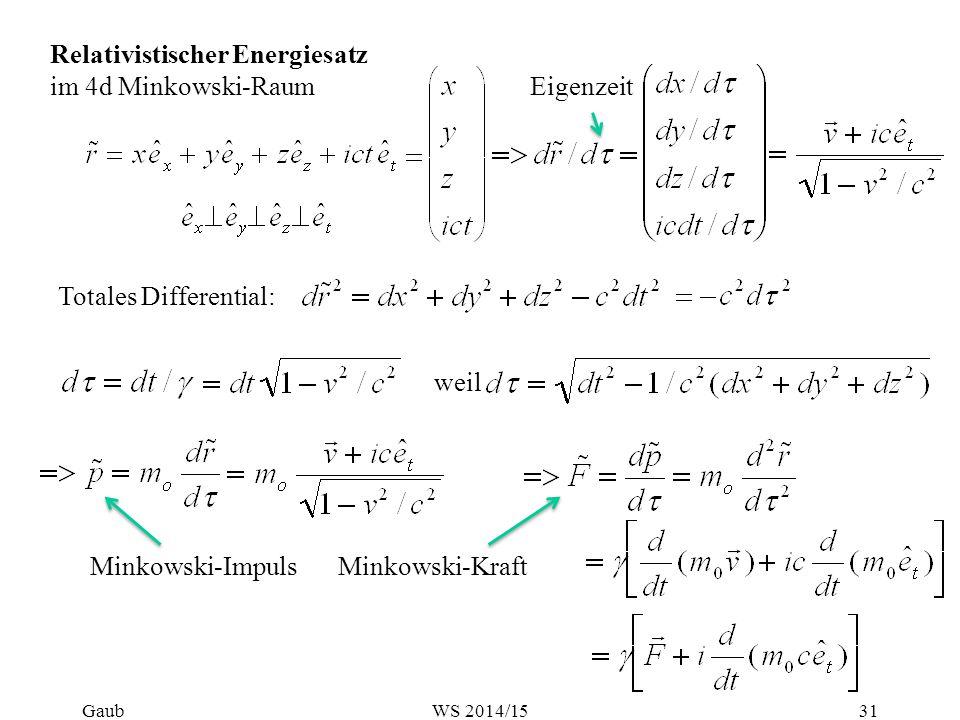 Relativistischer Energiesatz im 4d Minkowski-Raum Totales Differential: weil Minkowski-ImpulsMinkowski-Kraft Eigenzeit Gaub31WS 2014/15