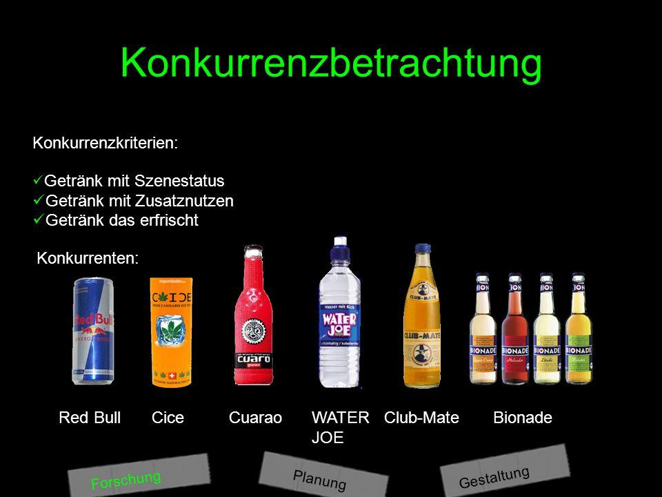 Konkurrenzbetrachtung Konkurrenzkriterien: Getränk mit Szenestatus Getränk mit Zusatznutzen Getränk das erfrischt Konkurrenten: Planung Gestaltung For