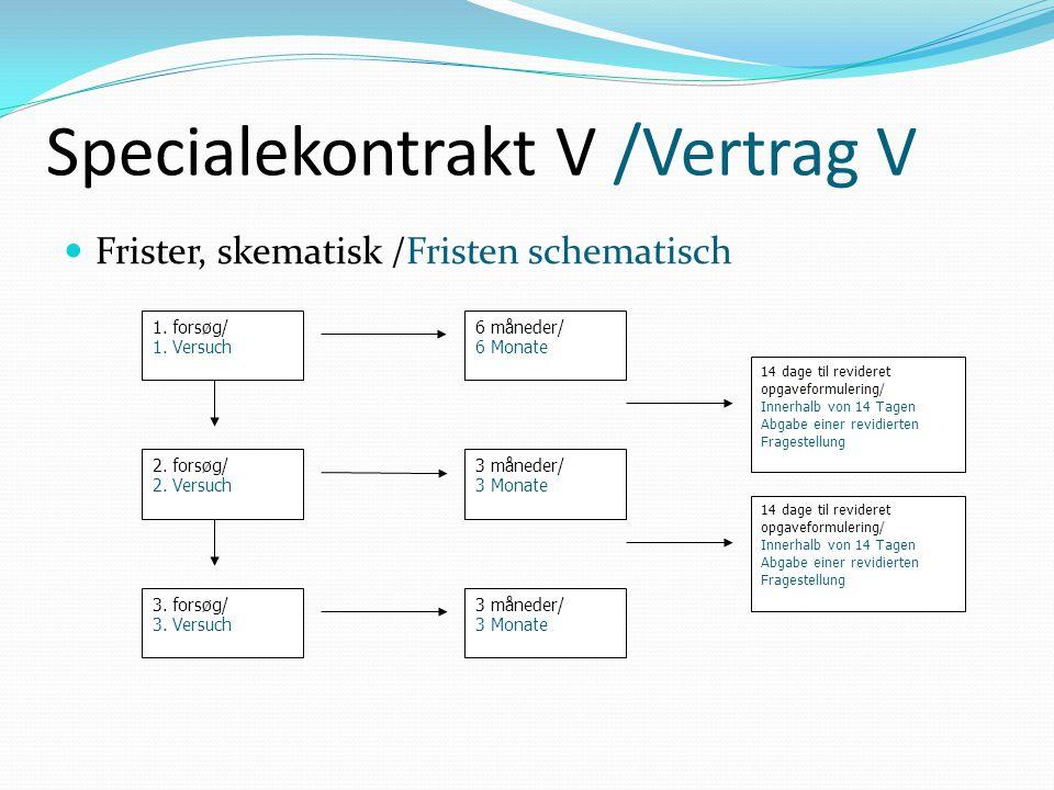 Specialekontrakt V /Vertrag V Frister, skematisk /Fristen schematisch 1.