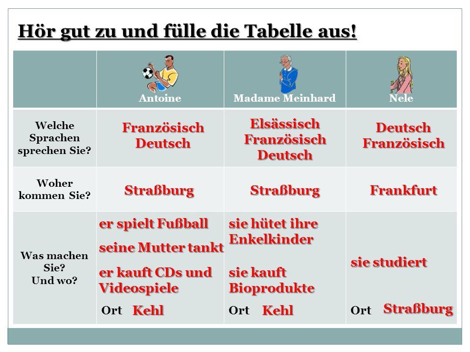 AntoineMadame MeinhardNele Welche Sprachen sprechen Sie.