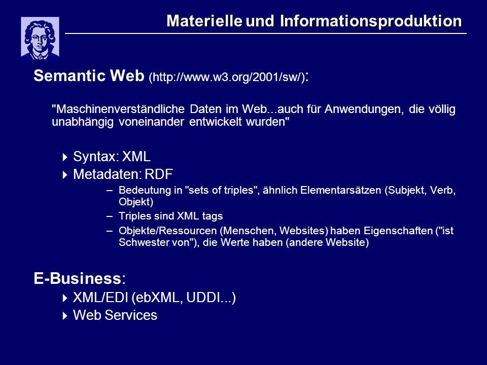 Materielle und Informationsproduktion Semantic Web (http://www.w3.org/2001/sw/) : Maschinenverständliche Daten im Web...auch für Anwendungen, die völlig unabhängig voneinander entwickelt wurden  Syntax: XML  Metadaten: RDF –Bedeutung in sets of triples , ähnlich Elementarsätzen (Subjekt, Verb, Objekt) –Triples sind XML tags –Objekte/Ressourcen (Menschen, Websites) haben Eigenschaften ( ist Schwester von ), die Werte haben (andere Website) E-Business:  XML/EDI (ebXML, UDDI...)  Web Services