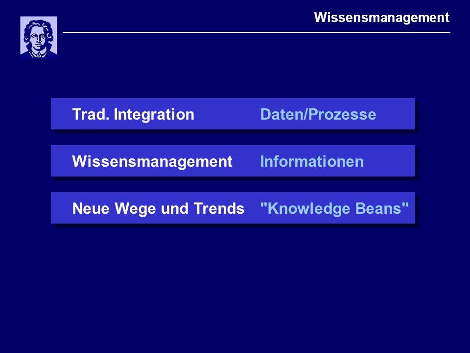 Trad. IntegrationDaten/ProzesseWissensmanagementInformationen Wissensmanagement Neue Wege und Trends