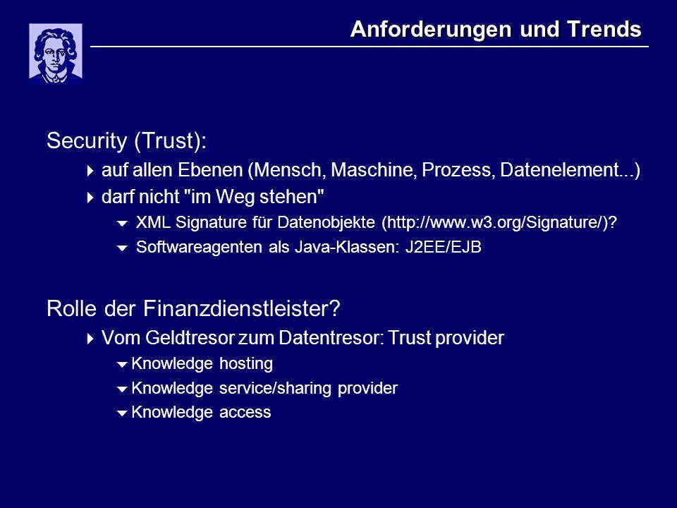 Anforderungen und Trends Security (Trust):  auf allen Ebenen (Mensch, Maschine, Prozess, Datenelement...)  darf nicht im Weg stehen  XML Signature für Datenobjekte (http://www.w3.org/Signature/).
