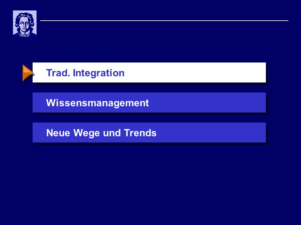 Trad. IntegrationWissensmanagementNeue Wege und Trends