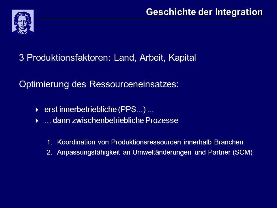 Geschichte der Integration 3 Produktionsfaktoren: Land, Arbeit, Kapital Optimierung des Ressourceneinsatzes:  erst innerbetriebliche (PPS...)... ...