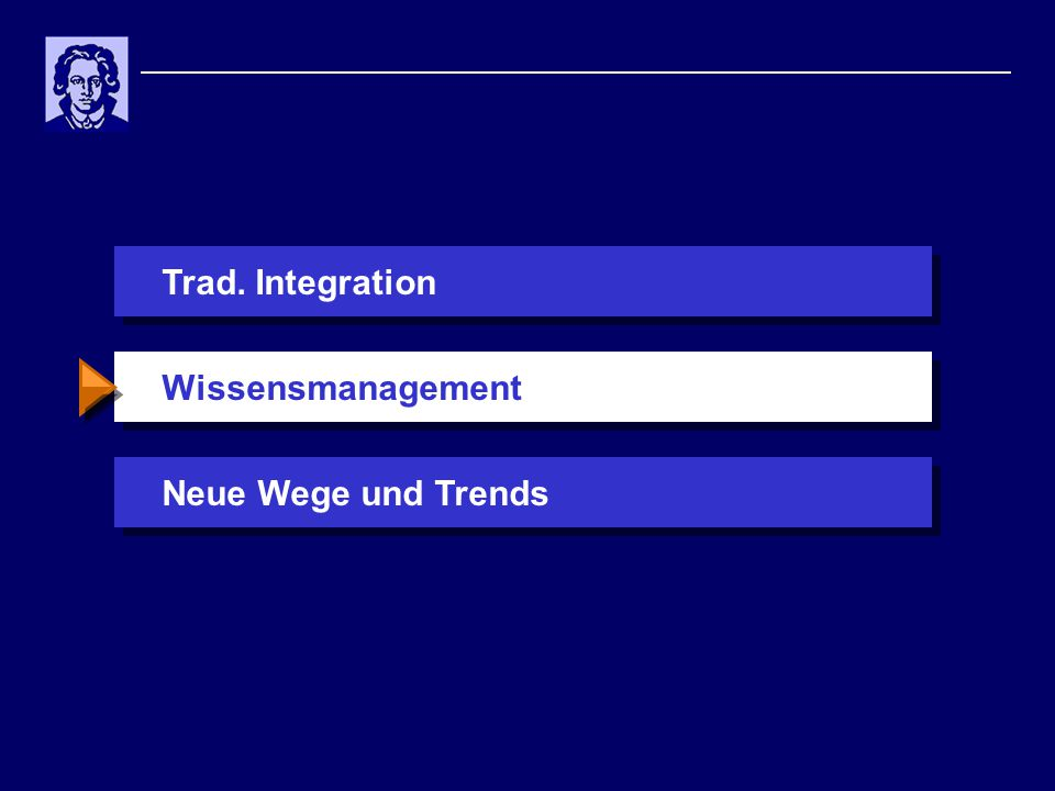 Trad. IntegrationNeue Wege und TrendsWissensmanagement