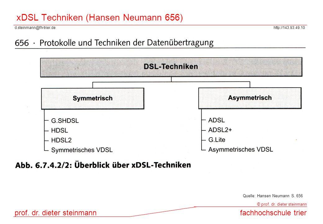 d.steinmann@fh-trier.dehttp://143.93.49.10 prof. dr. dieter steinmannfachhochschule trier © prof. dr. dieter steinmann xDSL Techniken (Hansen Neumann