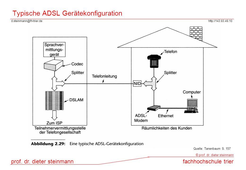 d.steinmann@fh-trier.dehttp://143.93.49.10 prof. dr. dieter steinmannfachhochschule trier © prof. dr. dieter steinmann Typische ADSL Gerätekonfigurati