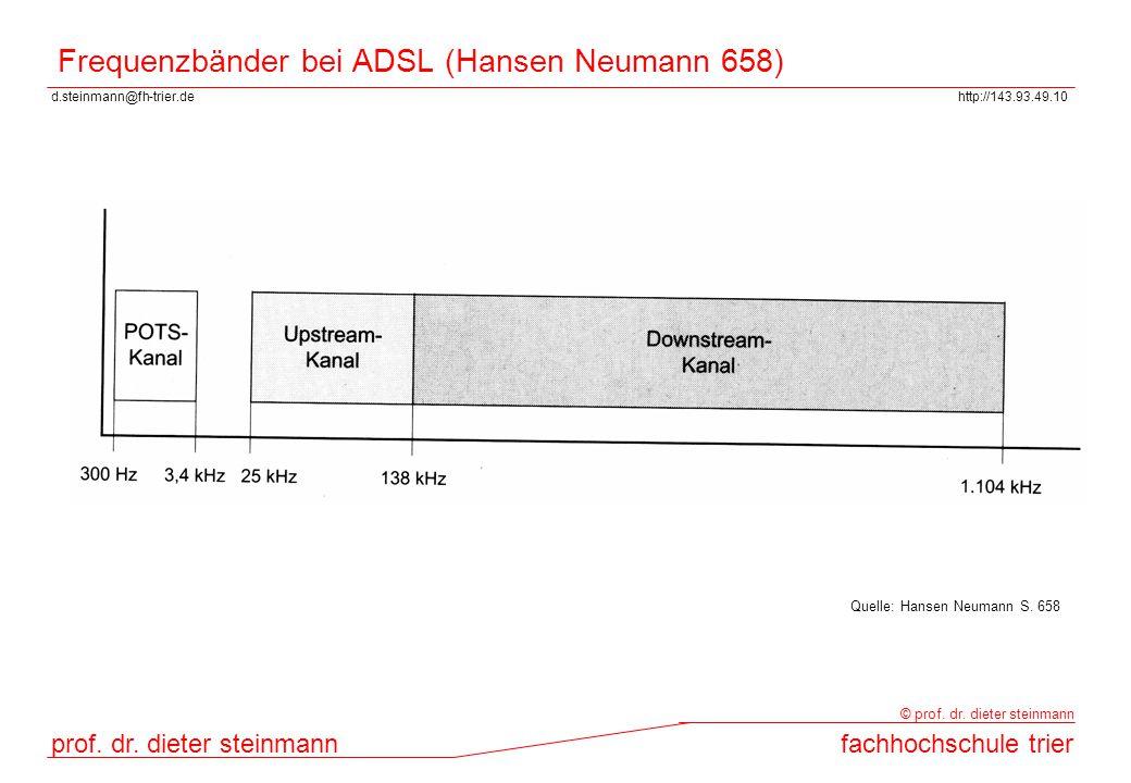 d.steinmann@fh-trier.dehttp://143.93.49.10 prof. dr. dieter steinmannfachhochschule trier © prof. dr. dieter steinmann Frequenzbänder bei ADSL (Hansen