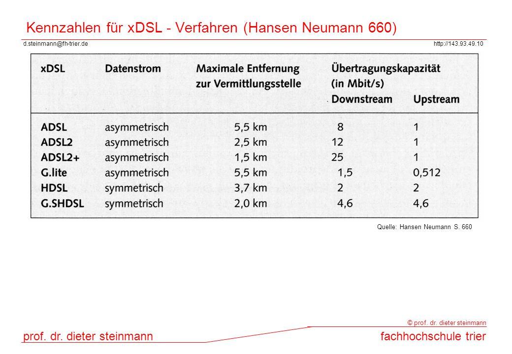 d.steinmann@fh-trier.dehttp://143.93.49.10 prof. dr. dieter steinmannfachhochschule trier © prof. dr. dieter steinmann Kennzahlen für xDSL - Verfahren