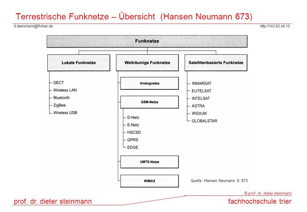 d.steinmann@fh-trier.dehttp://143.93.49.10 prof. dr. dieter steinmannfachhochschule trier © prof. dr. dieter steinmann Terrestrische Funknetze – Übers
