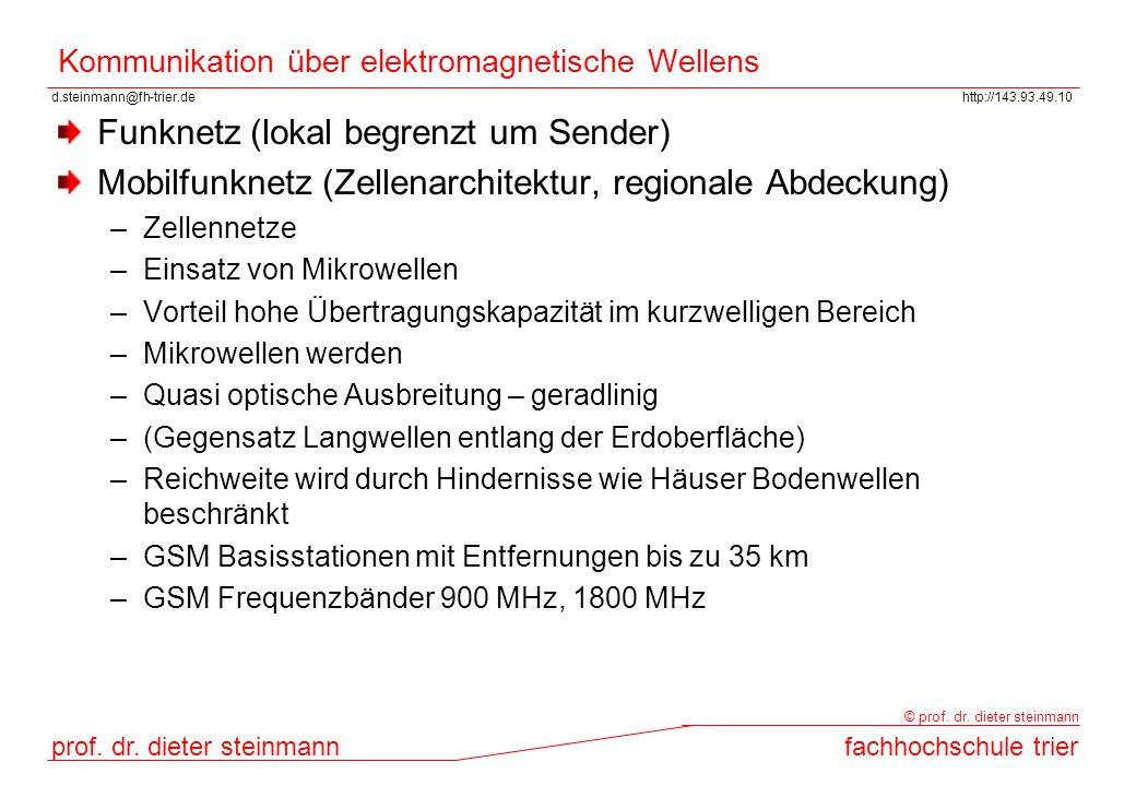 d.steinmann@fh-trier.dehttp://143.93.49.10 prof. dr. dieter steinmannfachhochschule trier © prof. dr. dieter steinmann Kommunikation über elektromagne