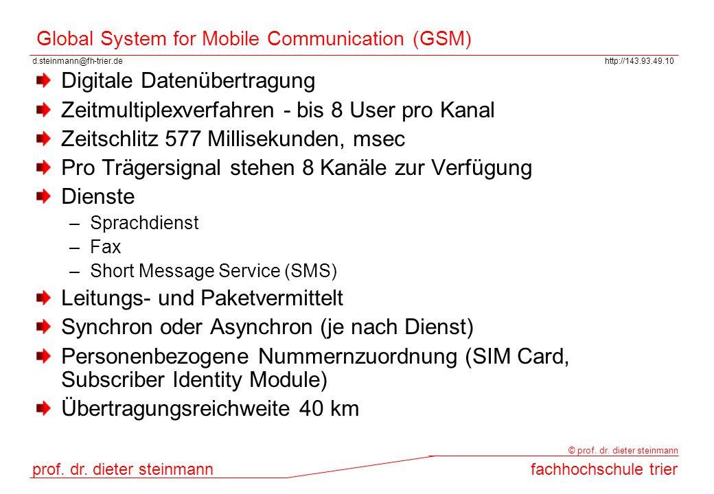 d.steinmann@fh-trier.dehttp://143.93.49.10 prof. dr. dieter steinmannfachhochschule trier © prof. dr. dieter steinmann Global System for Mobile Commun