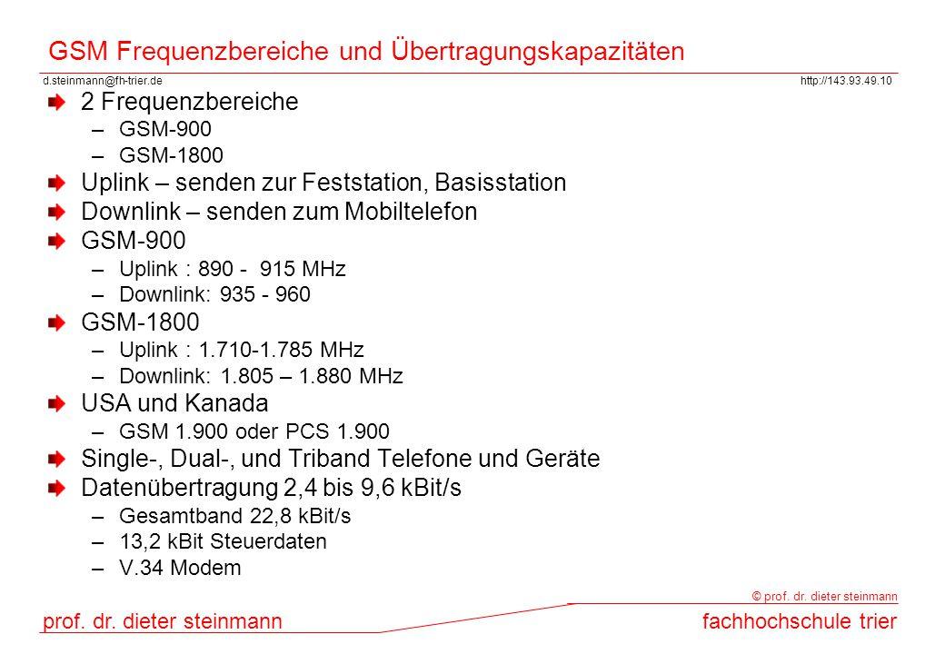 d.steinmann@fh-trier.dehttp://143.93.49.10 prof. dr. dieter steinmannfachhochschule trier © prof. dr. dieter steinmann GSM Frequenzbereiche und Übertr